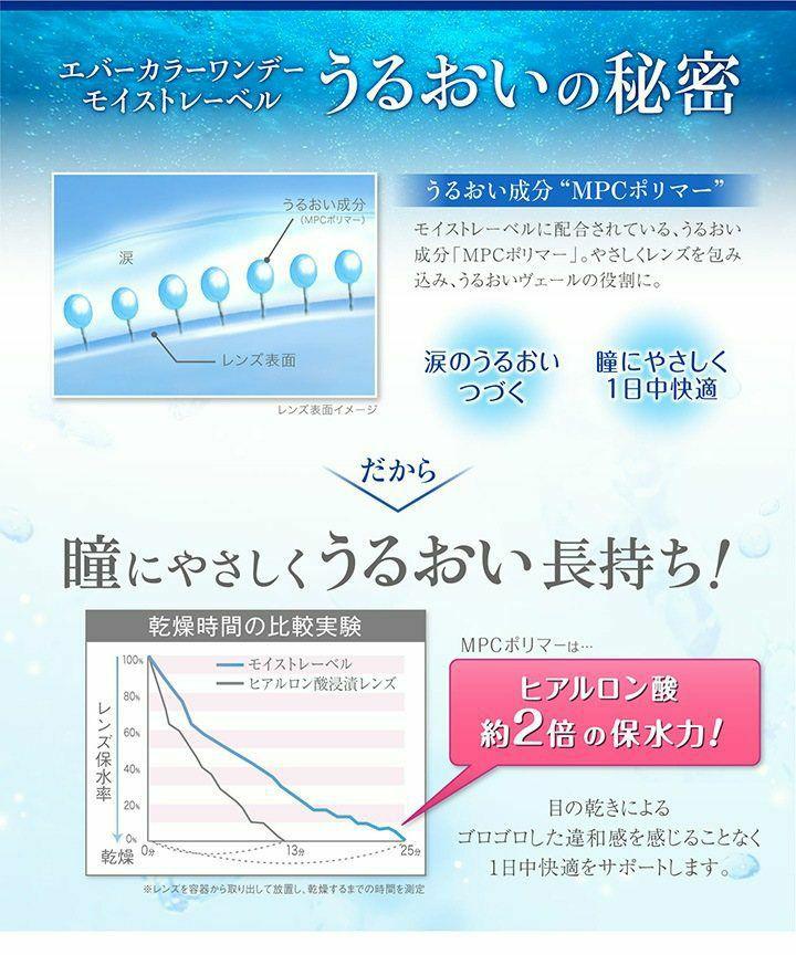 【カラコン 度あり】Ever Color 1day MOISTLABEL(エバーカラーワンデーモイストレーベル) Nudy Veil OEO